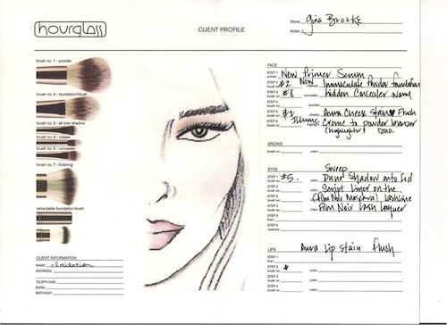 Imitation of Christ Spring 2012 beauty breakdown and face chart